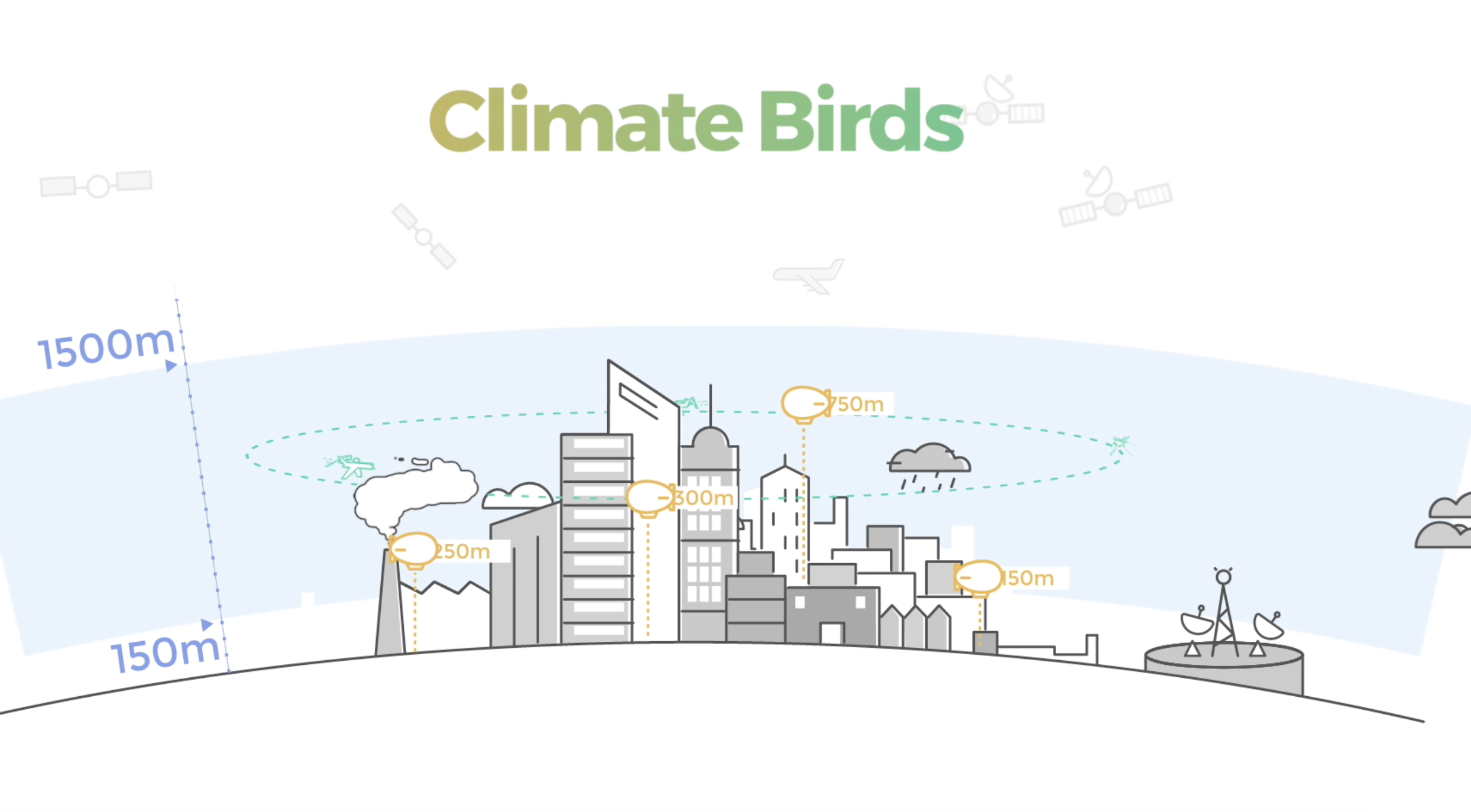 Illustration Climate Birds