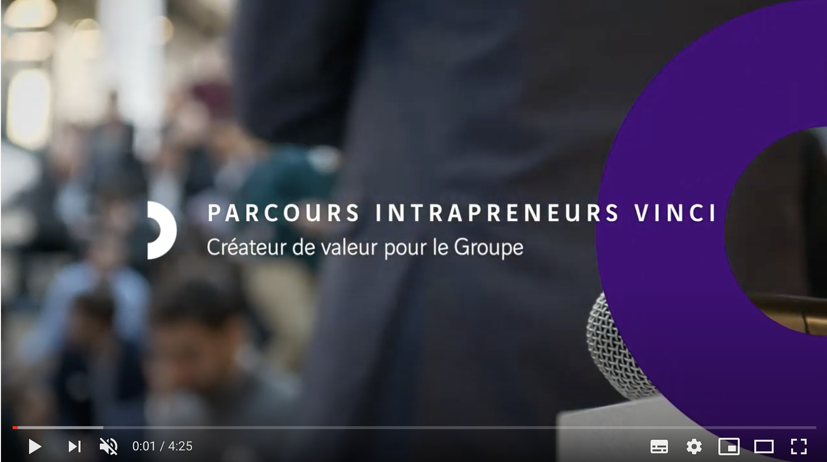 Intrapreneurs program: creating value for the Group