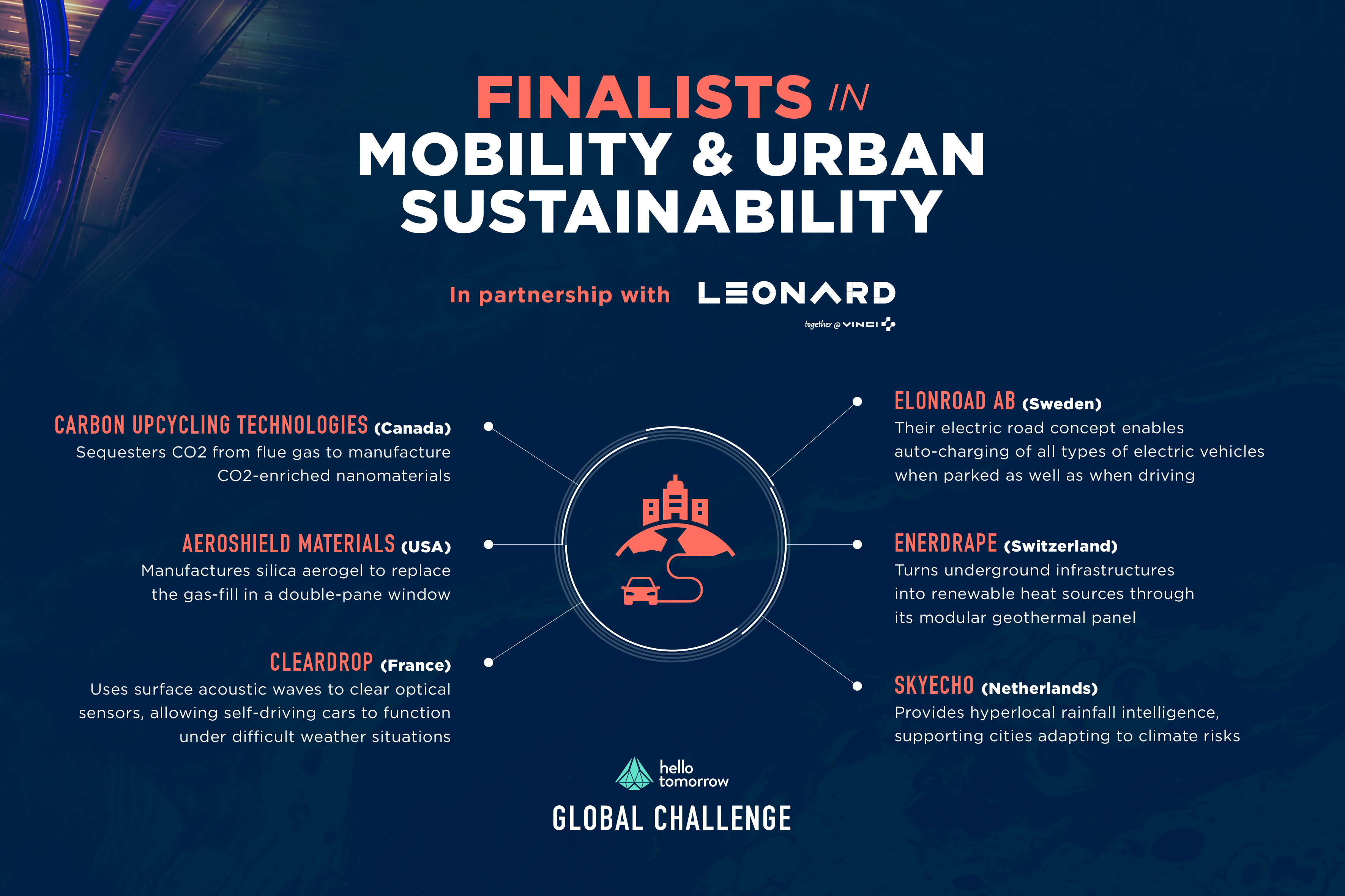 """Leonard sponsors the """"Mobility & Urban sustainability"""" category of Hello Tomorrow's Global Challenge 2021"""